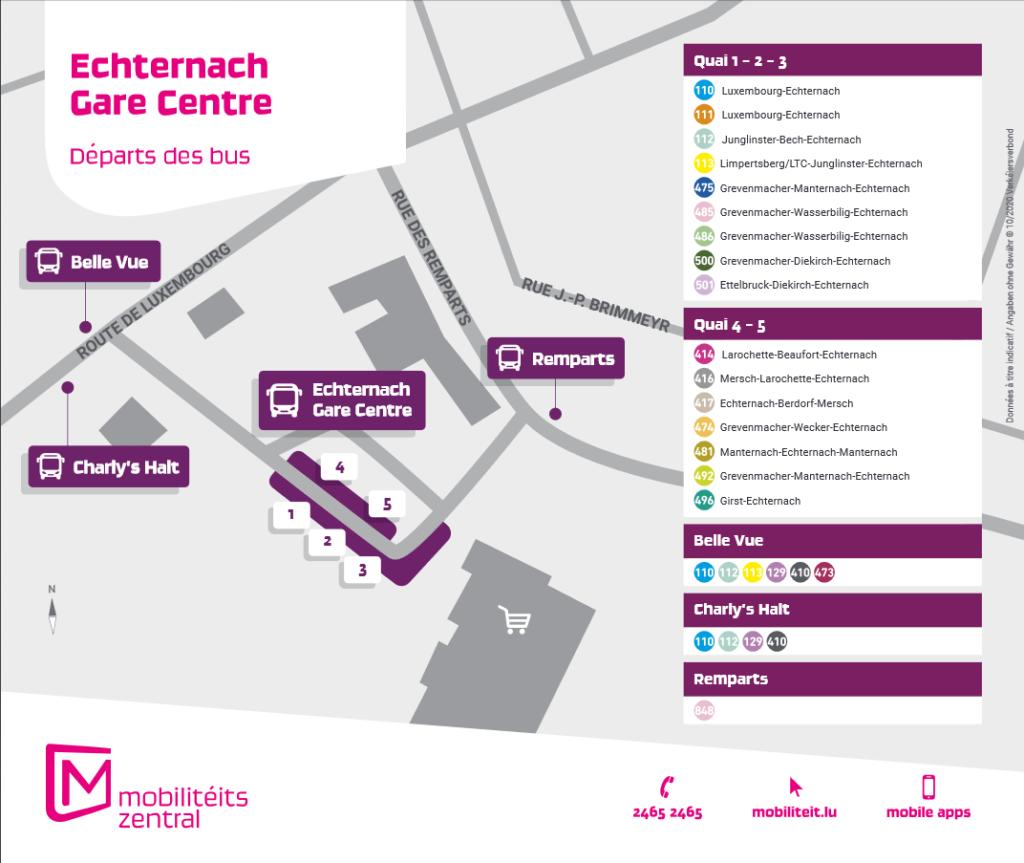 Umsteigepunkt Echternach