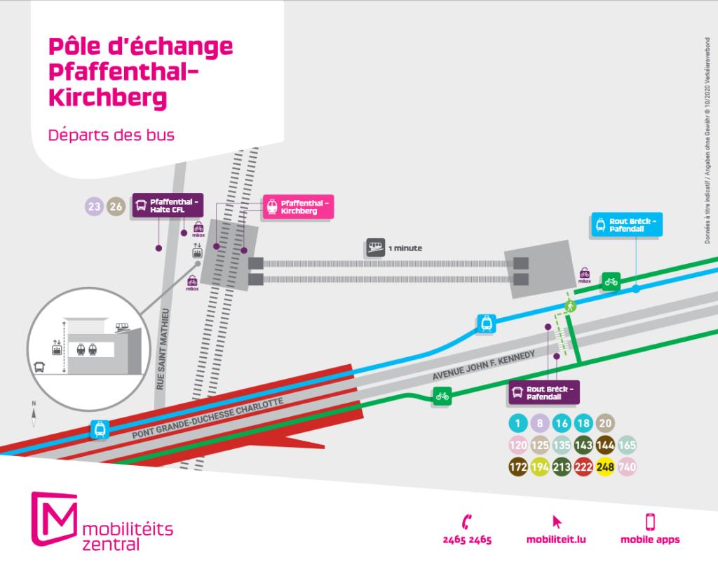 Pôle d'échange Pfaffenthal-Kirchberg